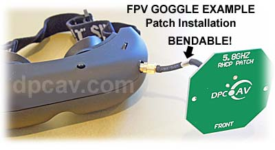 Goggle & Patch Example