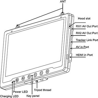 Ac Power Adapter Kit