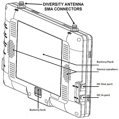 Rear Panel Descriptions