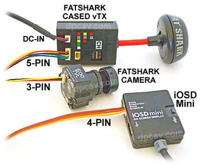 Connector Locations.