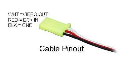 Cable Pinout