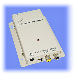 1.3GHz A/V Receiver, Standard Mini-Model (1258MHz Compatible)